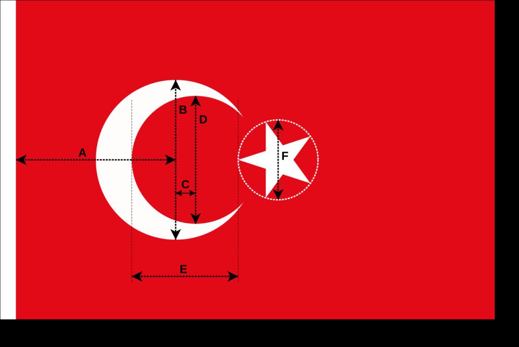 Türk bayrağı ölçüleri çizimi