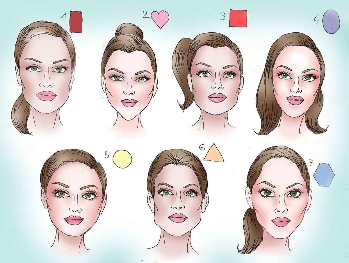 yüz sekli saç modeli